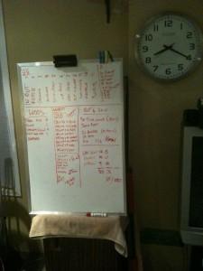 Essential whiteboard