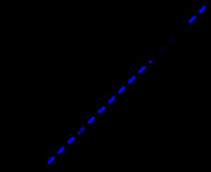 angularmomentum