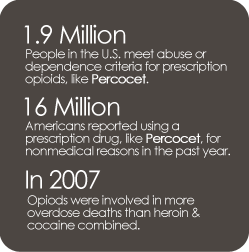 percocet-abuse-help-info